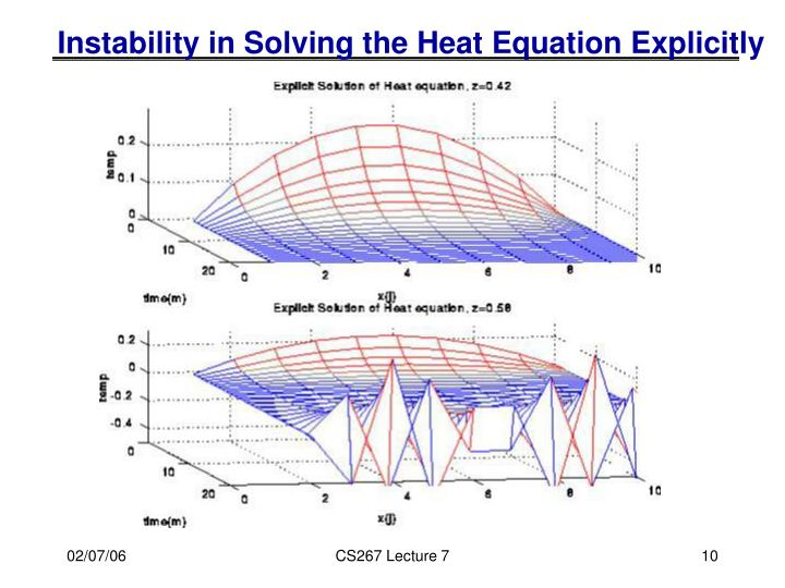 Instability in Solving the Heat Equation Explicitly