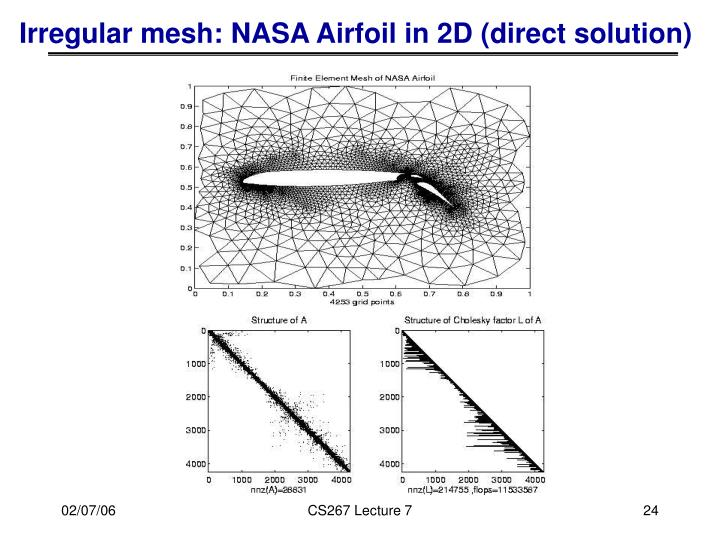 Irregular mesh: NASA Airfoil in 2D (direct solution)