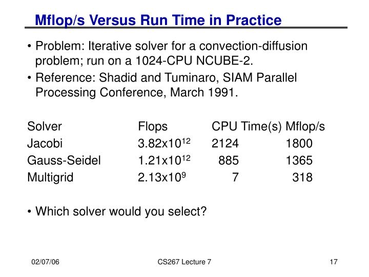 Mflop/s Versus Run Time in Practice
