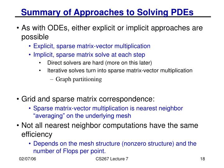 Summary of Approaches to Solving PDEs