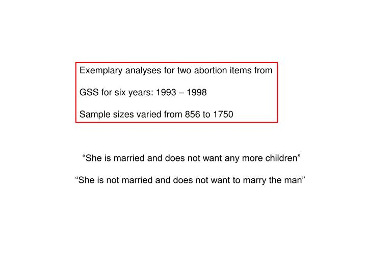 Exemplary analyses for two abortion items from