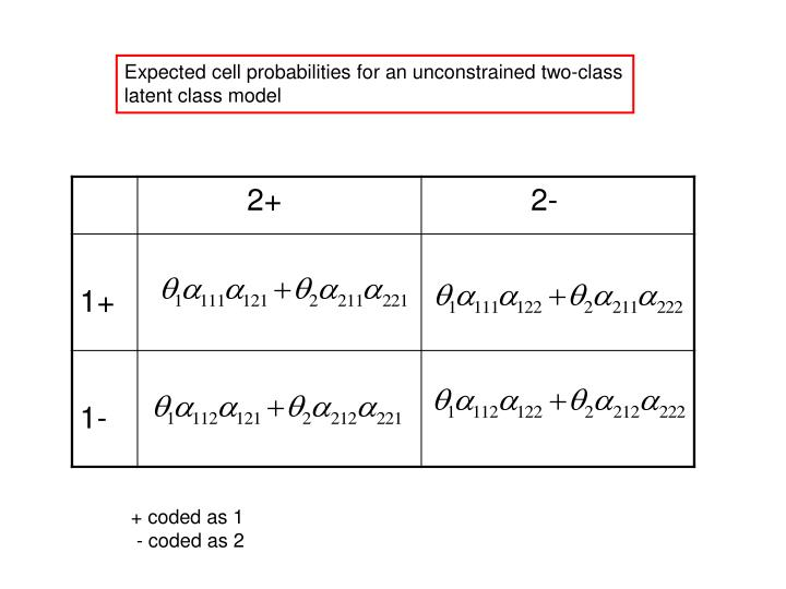 Expected cell probabilities for an unconstrained two-class
