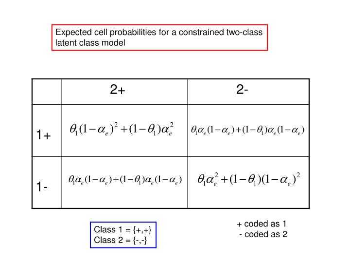 Expected cell probabilities for a constrained two-class