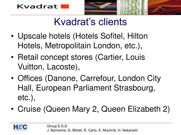 Kvadrat's clients
