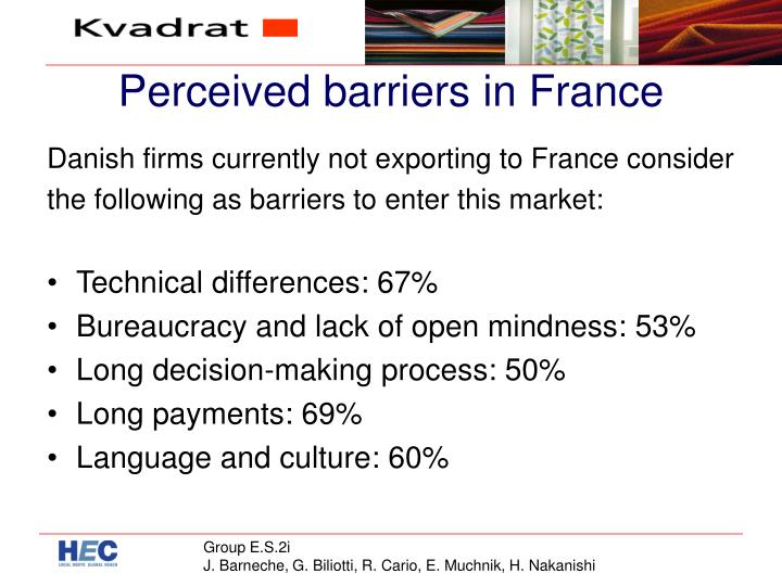 Perceived barriers in France