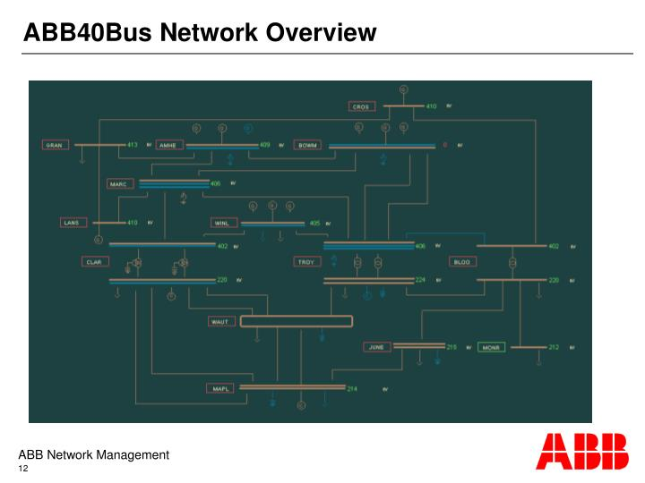 ABB40Bus Network Overview