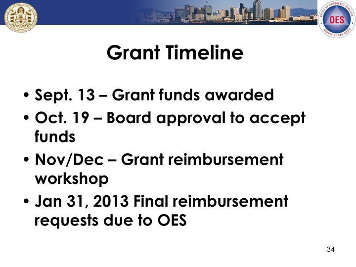 Grant Timeline