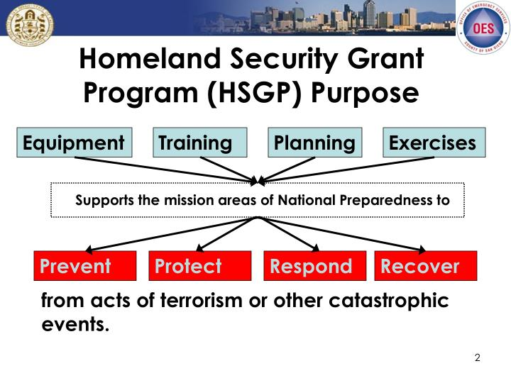 Homeland Security Grant Program (HSGP) Purpose