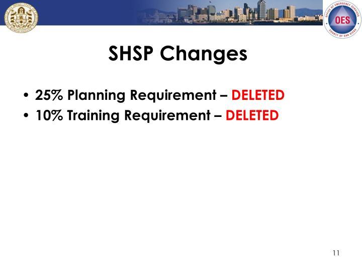 SHSP Changes