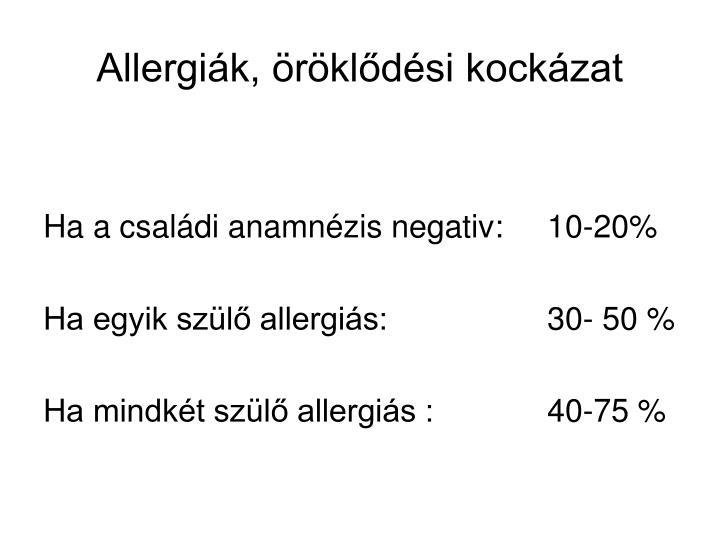 Allergiák, öröklődési kockázat