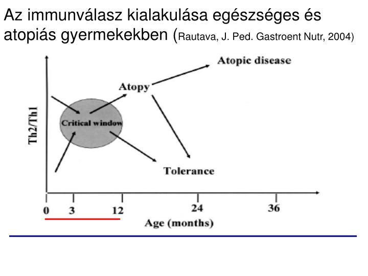 Az immunválasz kialakulása egészséges és atopiás gyermekekben (