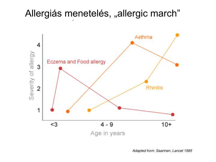 Adapted from: Saarinen, Lancet 1995