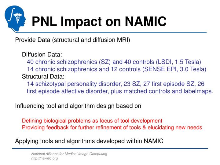 Pnl impact on namic