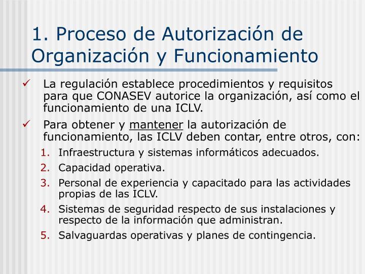 1. Proceso de Autorización de Organización y Funcionamiento