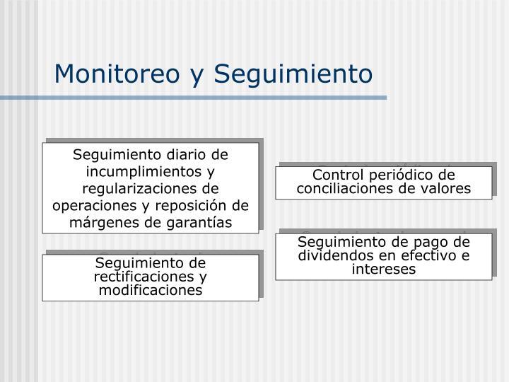 Seguimiento diario de incumplimientos y regularizaciones de operaciones y reposición de márgenes de garantías
