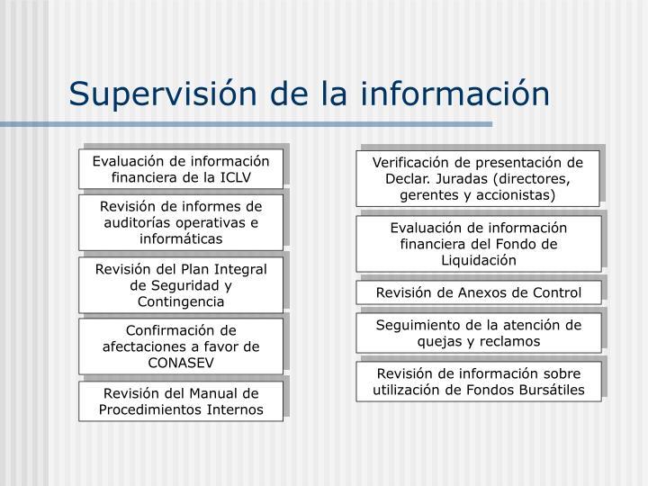 Evaluación de información financiera de la ICLV