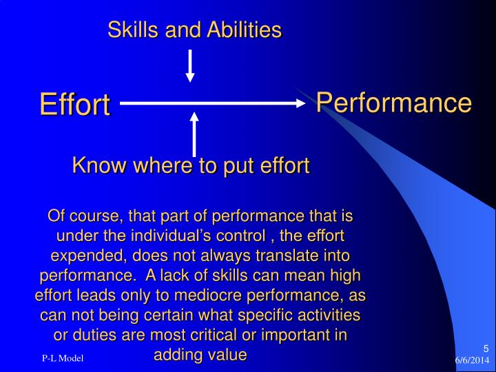 Skills and Abilities