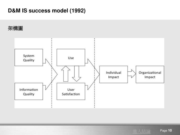 information systems success the quest for dependent variable essay Essays on electronic health records (ehr) process framework and design-theoretic 641 dependent variables information system and its implementation success.