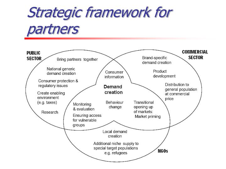 Strategic framework for partners