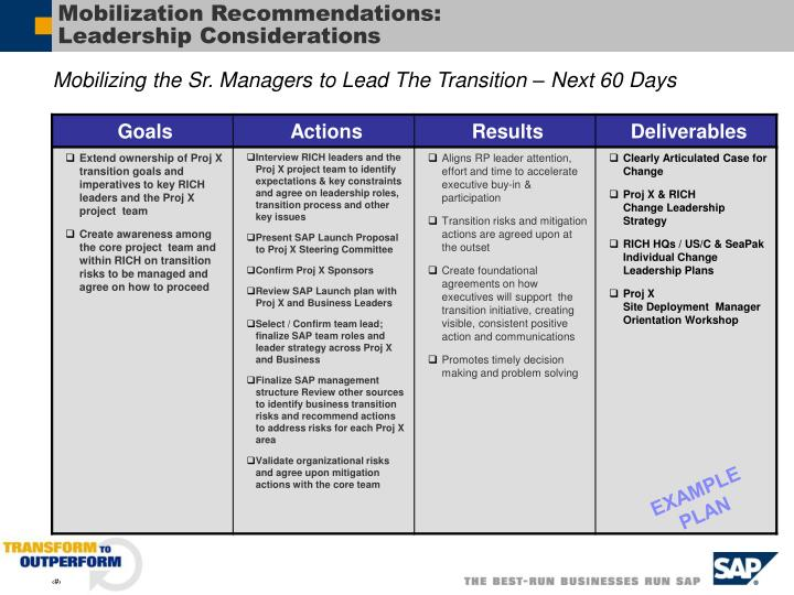Mobilization Recommendations: