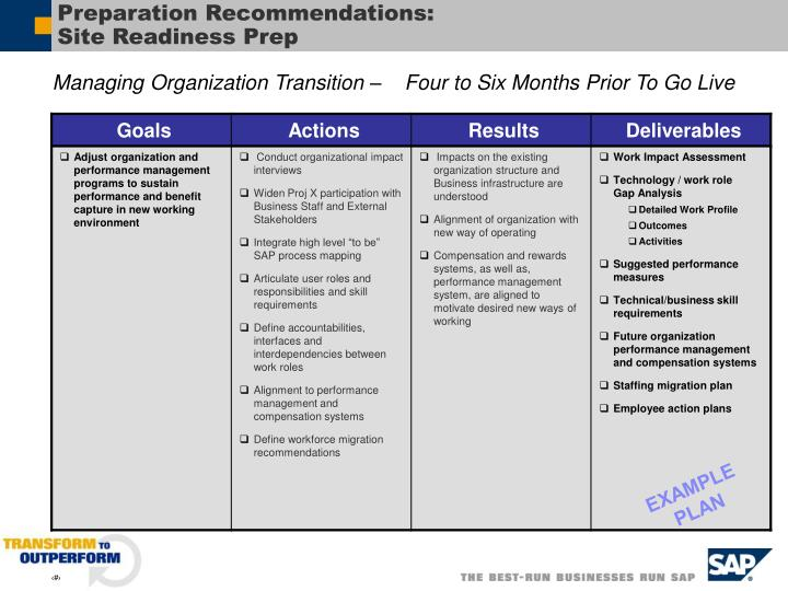 Preparation Recommendations: