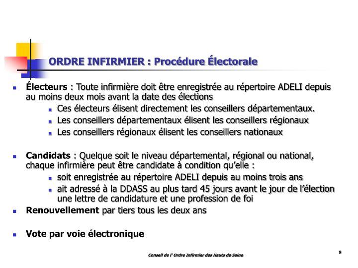 ORDRE INFIRMIER : Procédure Électorale