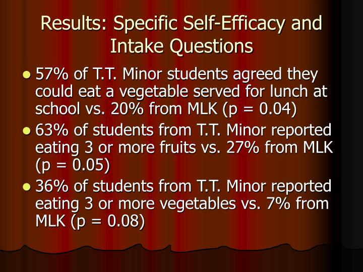 Results: Specific Self-Efficacy and Intake Questions