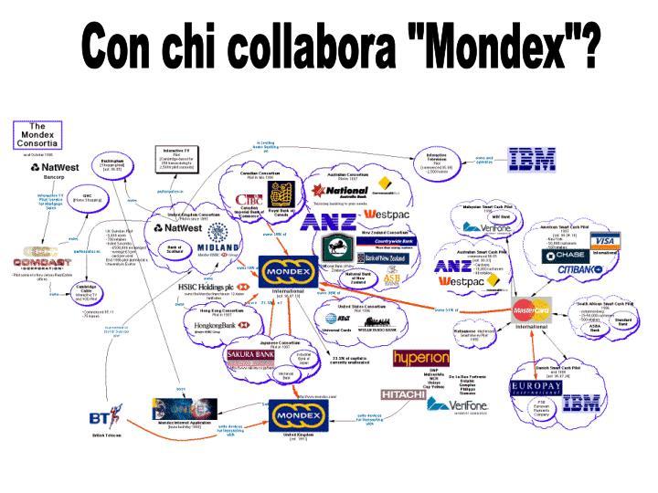 """Con chi collabora """"Mondex""""?"""