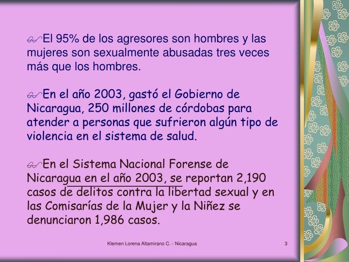 El 95% de los agresores son hombres y las mujeres son sexualmente abusadas tres veces más que los hombres.