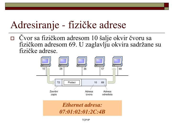 Adresiranje - fizičke adrese