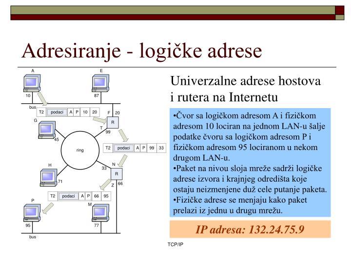 Adresiranje - logičke adrese