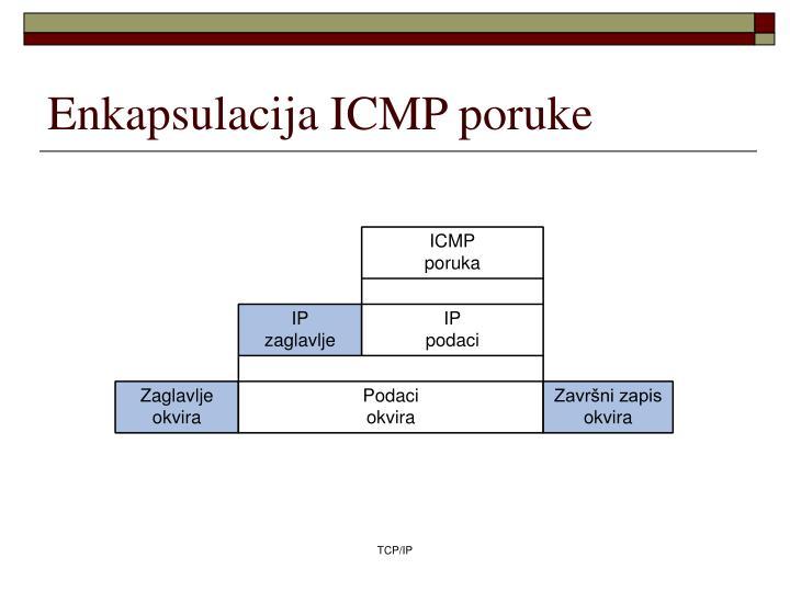 Enkapsulacija ICMP poruke