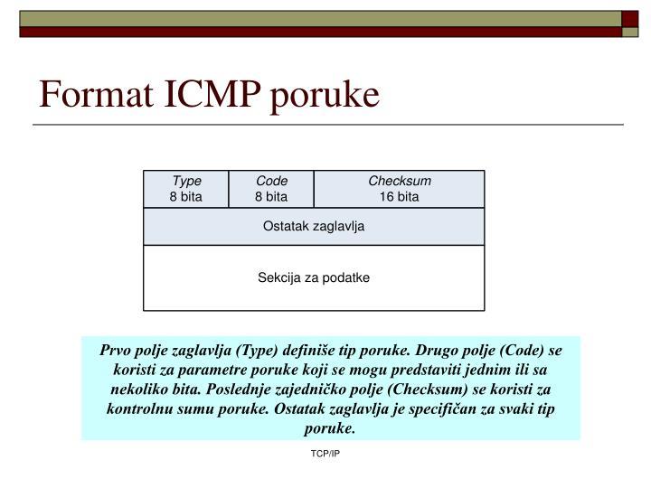 Format ICMP poruke
