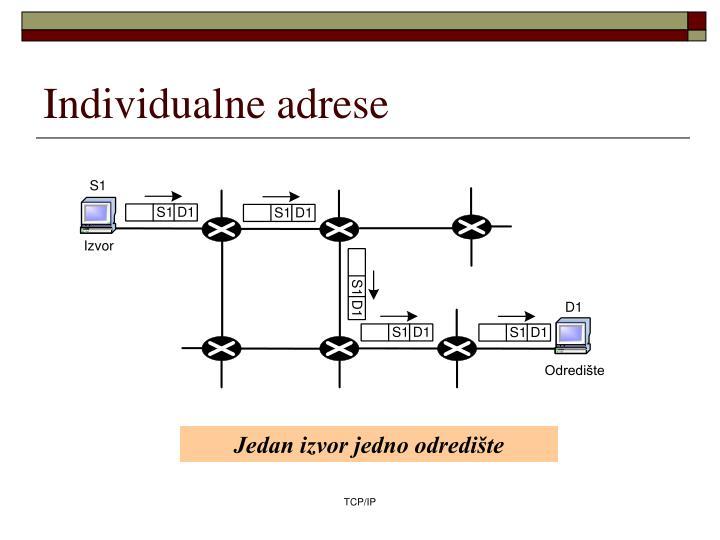 Individualne adrese