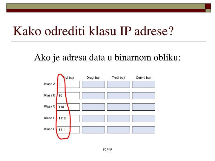 Kako odrediti klasu IP adrese