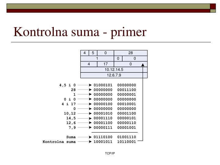 Kontrolna suma - primer