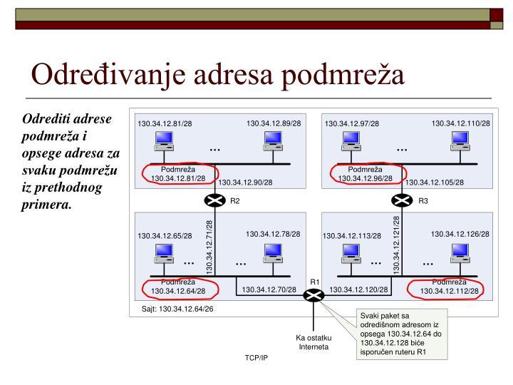 Određivanje adresa podmreža