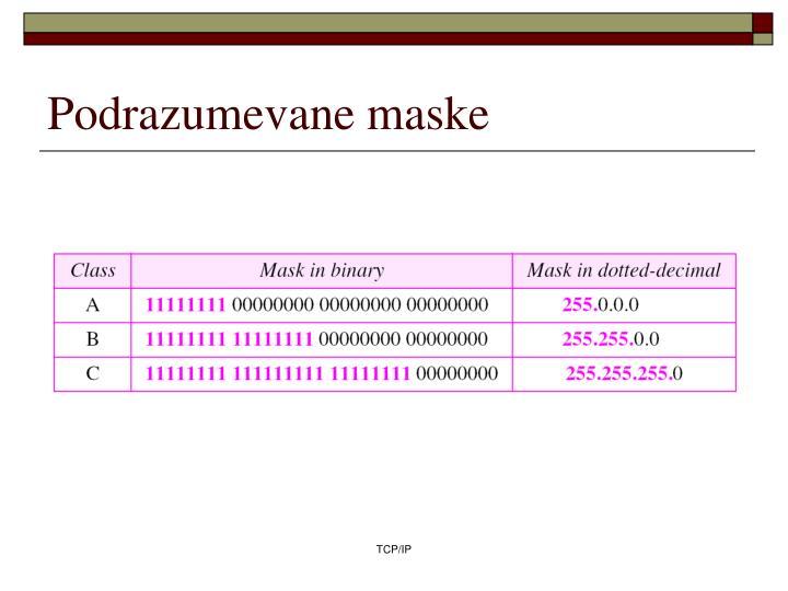 Podrazumevane maske