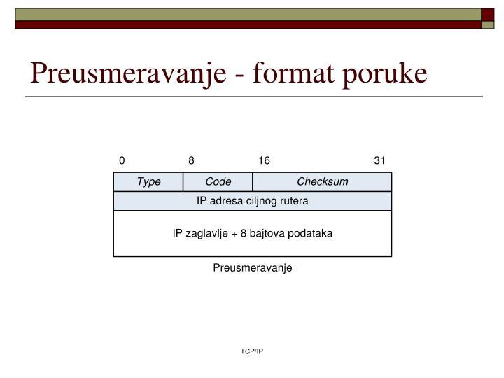 Preusmeravanje - format poruke