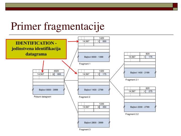 Primer fragmentacije