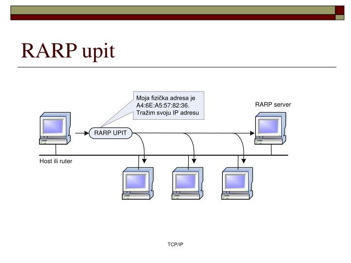 RARP upit