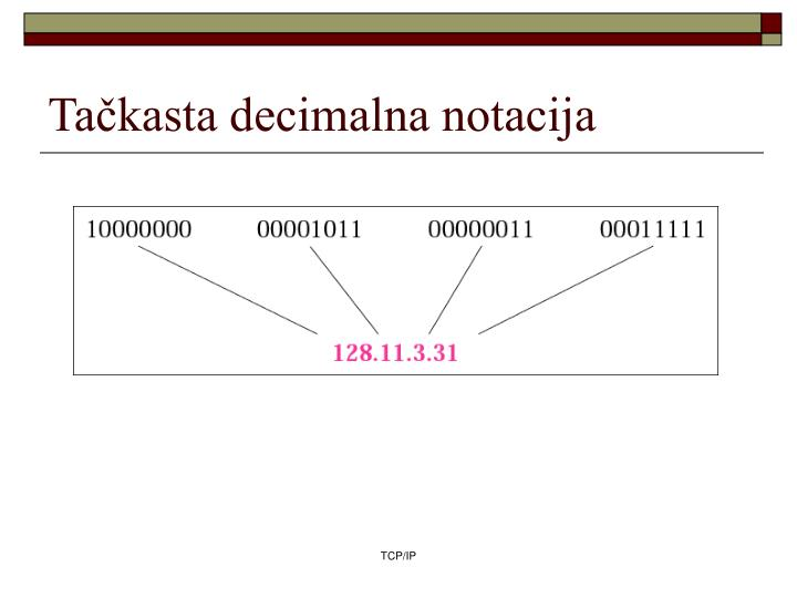 Tačkasta decimalna notacija