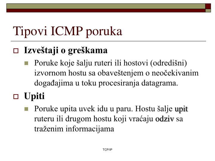 Tipovi ICMP poruka