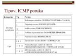 tipovi icmp poruka1