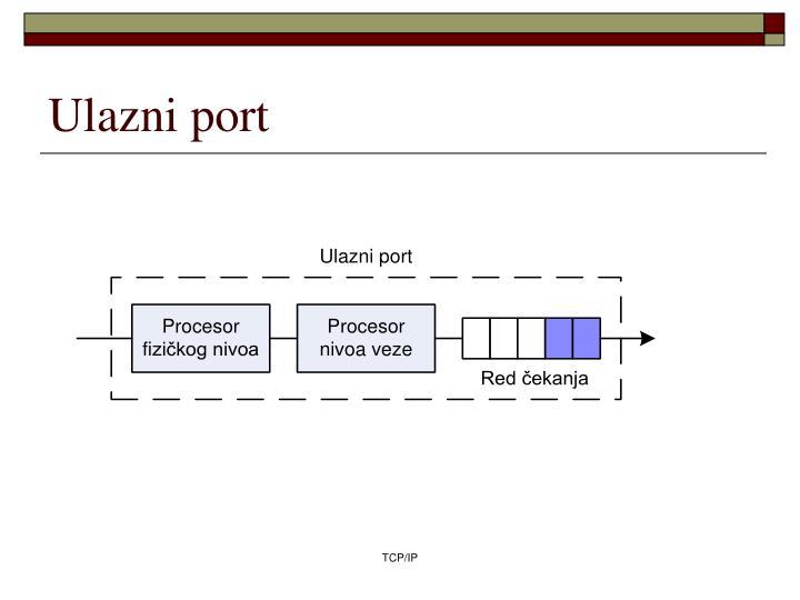 Ulazni port