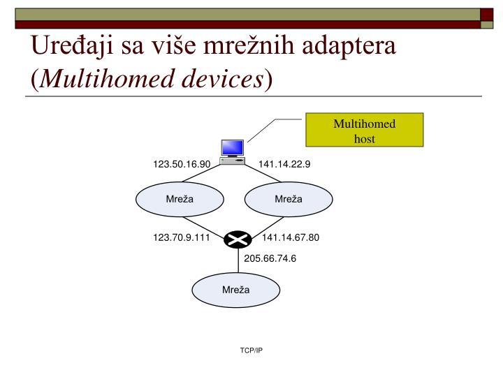 Uređaji sa više mrežnih adaptera
