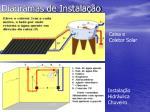 diagramas de instala o
