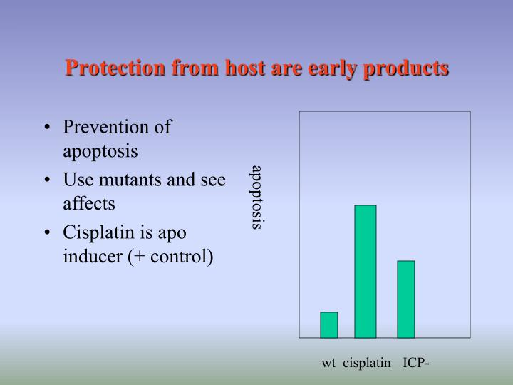 Protection from host are early products
