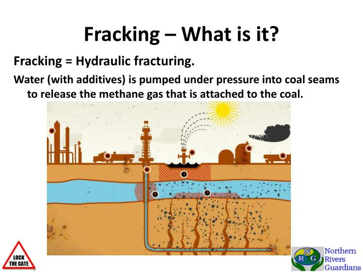 Fracking – What is it?