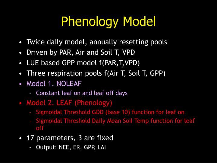 Phenology Model
